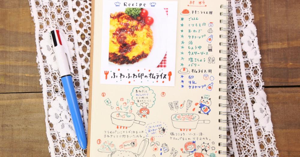 節約料理ブログに学ぶおすすめレシピ本8選