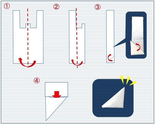 袋の折り方