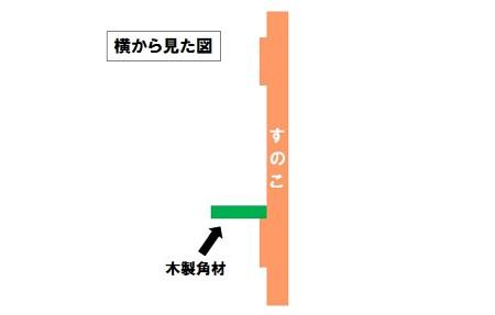 絵本・マガジンラックの作り方の図